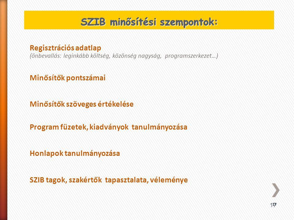 SZIB minősítési szempontok: