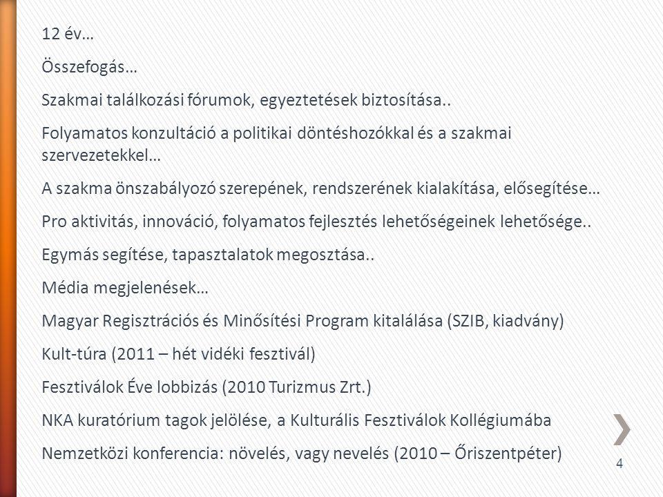 Szakmai találkozási fórumok, egyeztetések biztosítása..