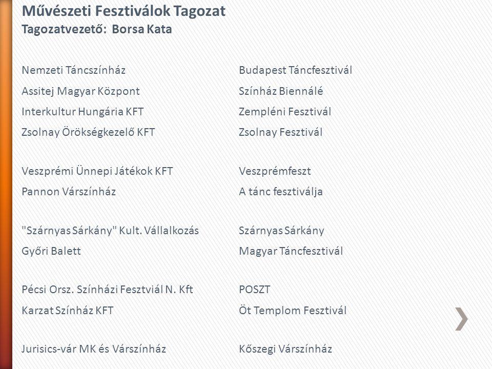 Művészeti Fesztiválok Tagozat