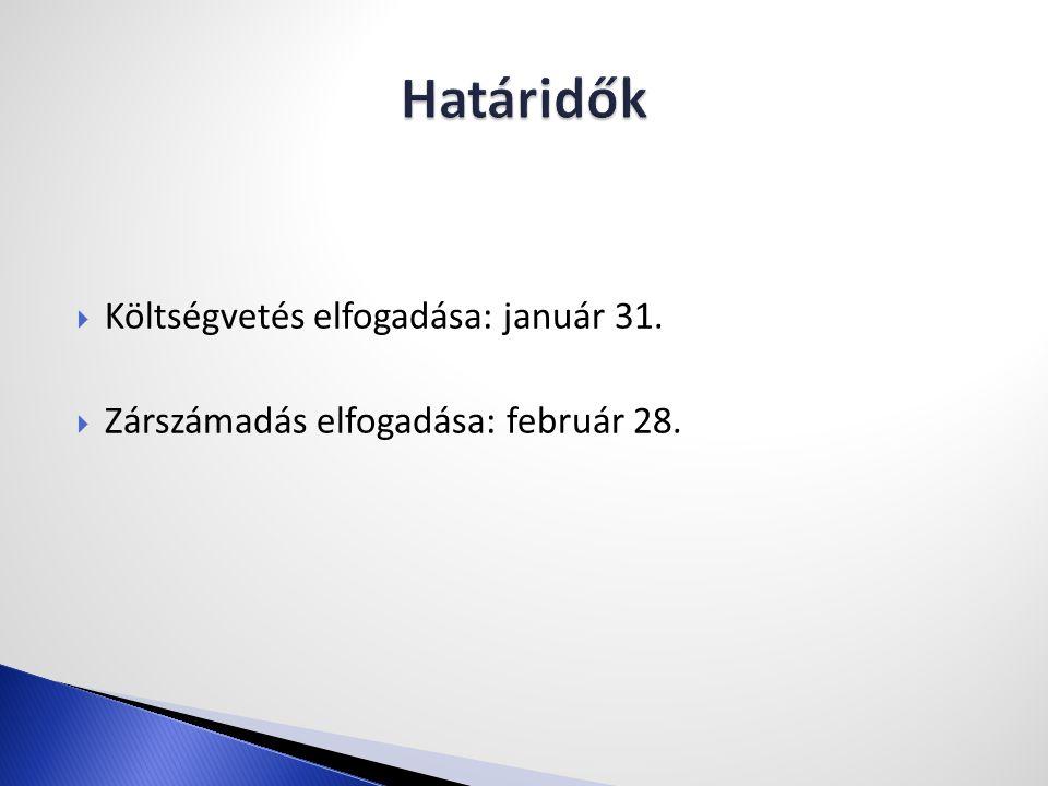 Határidők Költségvetés elfogadása: január 31.