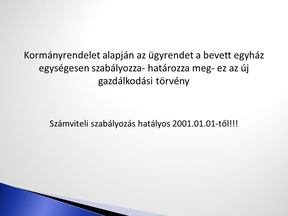Számviteli szabályozás hatályos 2001.01.01-től!!!