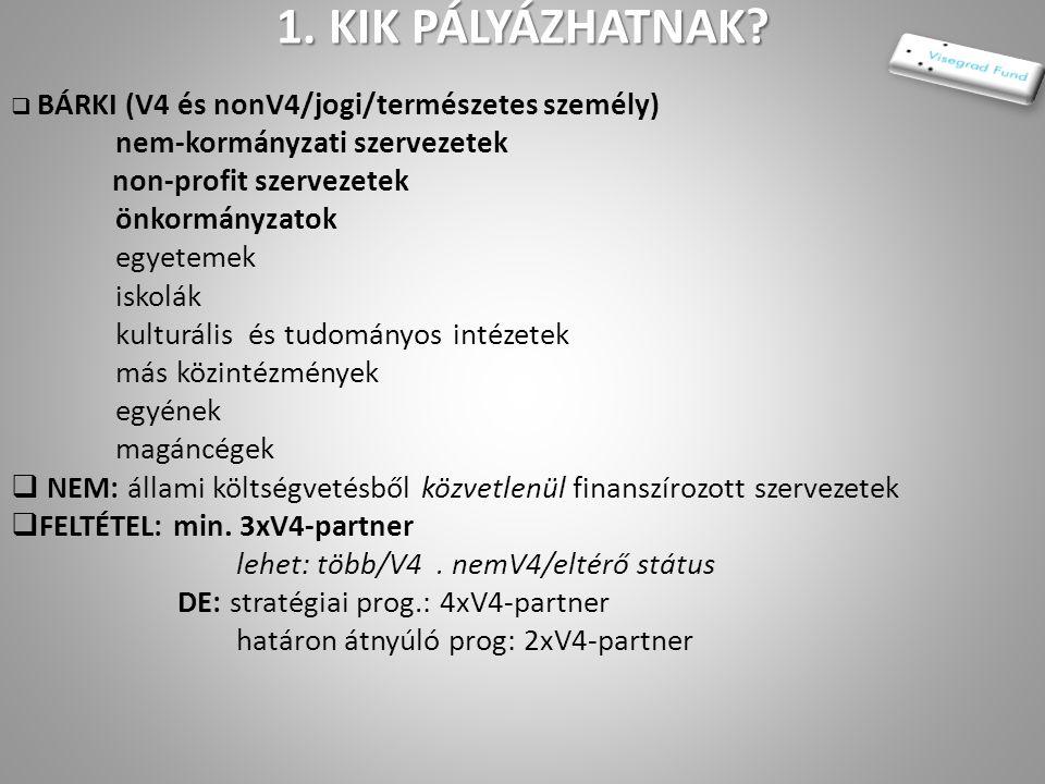 1. KIK PÁLYÁZHATNAK nem-kormányzati szervezetek