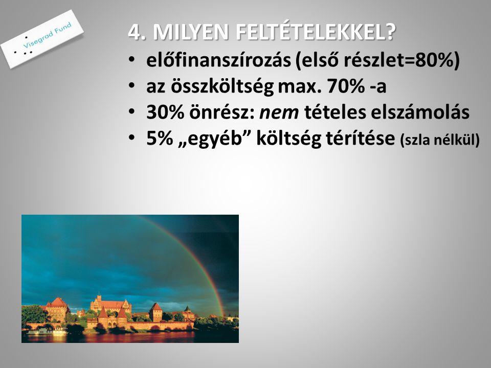 4. MILYEN FELTÉTELEKKEL előfinanszírozás (első részlet=80%)