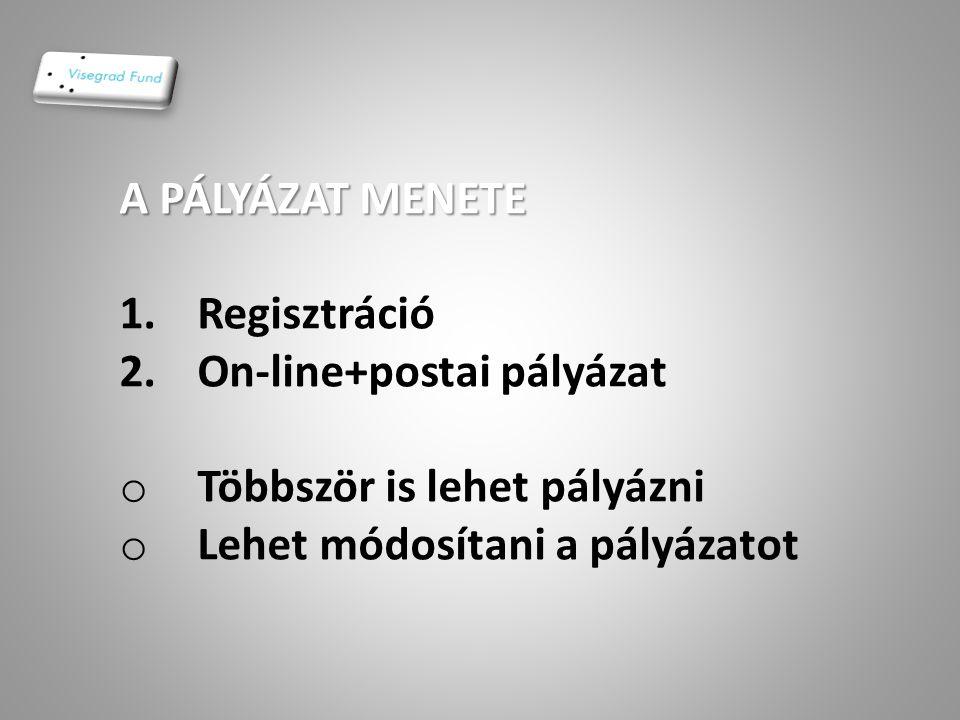 A PÁLYÁZAT MENETE Regisztráció. On-line+postai pályázat.