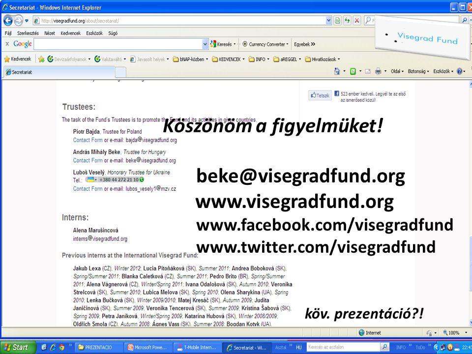 Köszönöm a figyelmüket! beke@visegradfund.org