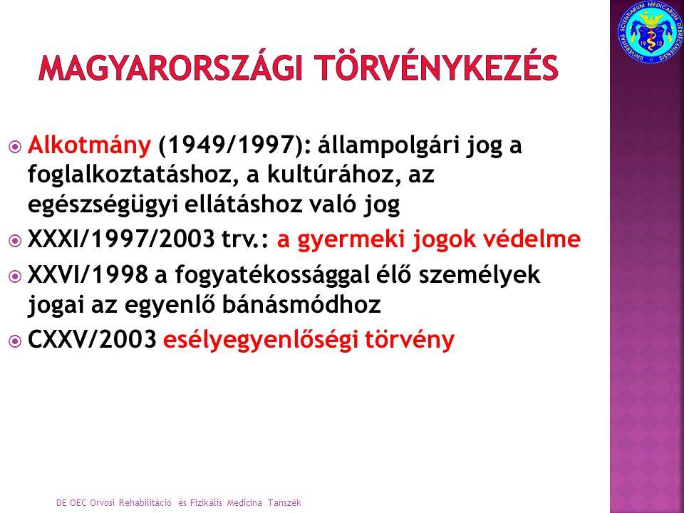 Magyarországi törvénykezés