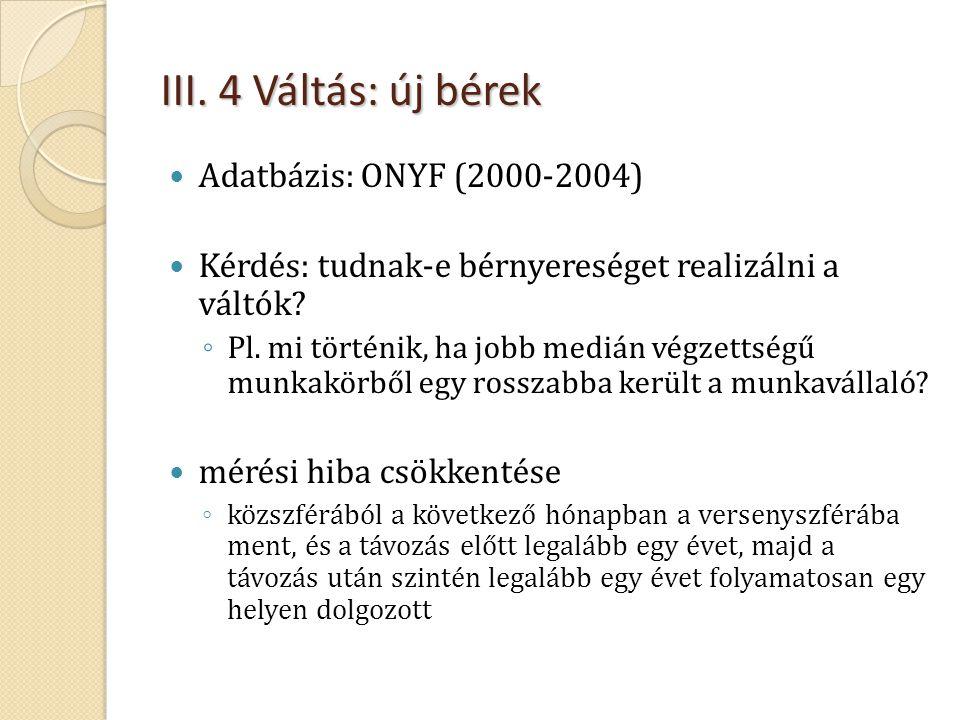 III. 4 Váltás: új bérek Adatbázis: ONYF (2000-2004)