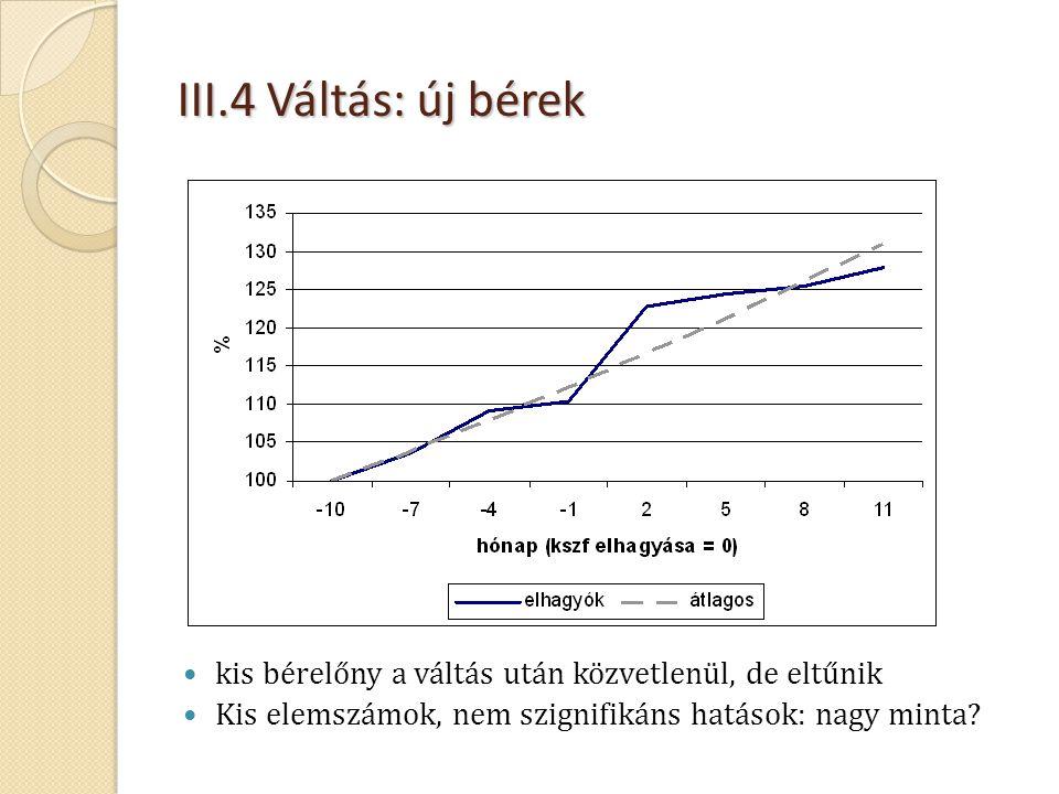 III.4 Váltás: új bérek kis bérelőny a váltás után közvetlenül, de eltűnik. Kis elemszámok, nem szignifikáns hatások: nagy minta