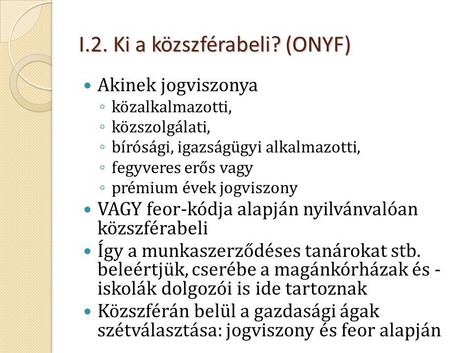 I.2. Ki a közszférabeli (ONYF)