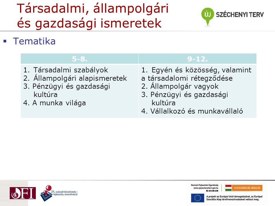 Társadalmi, állampolgári és gazdasági ismeretek