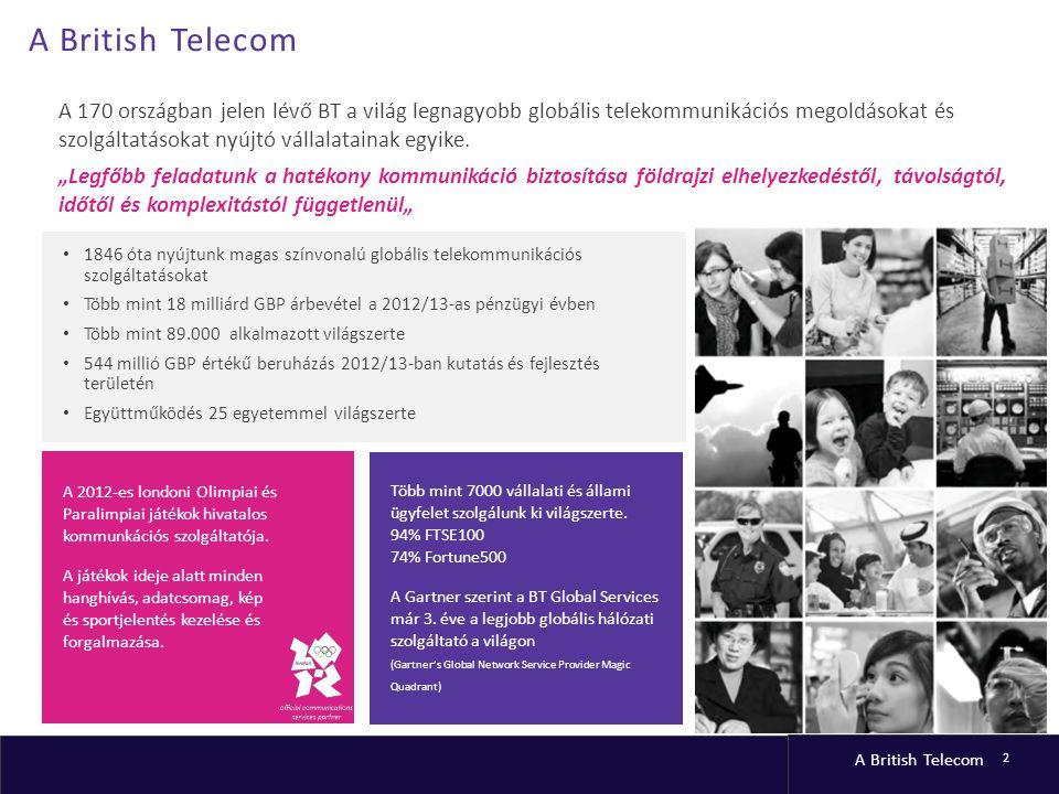 A British Telecom