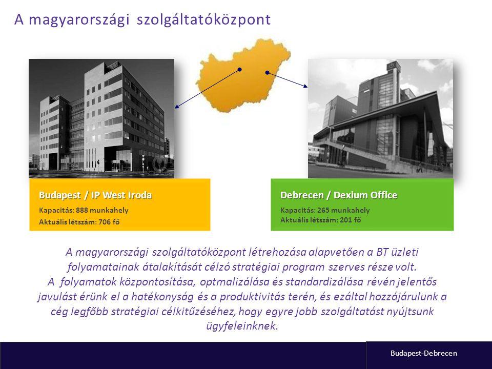 A magyarországi szolgáltatóközpont