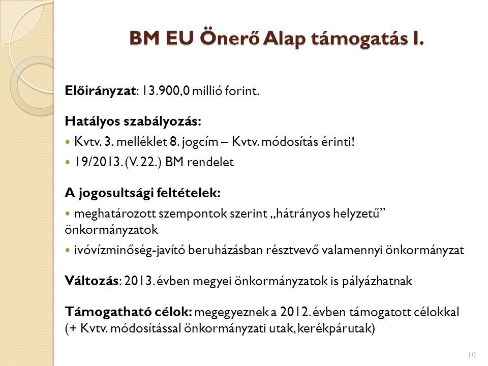 BM EU Önerő Alap támogatás I.