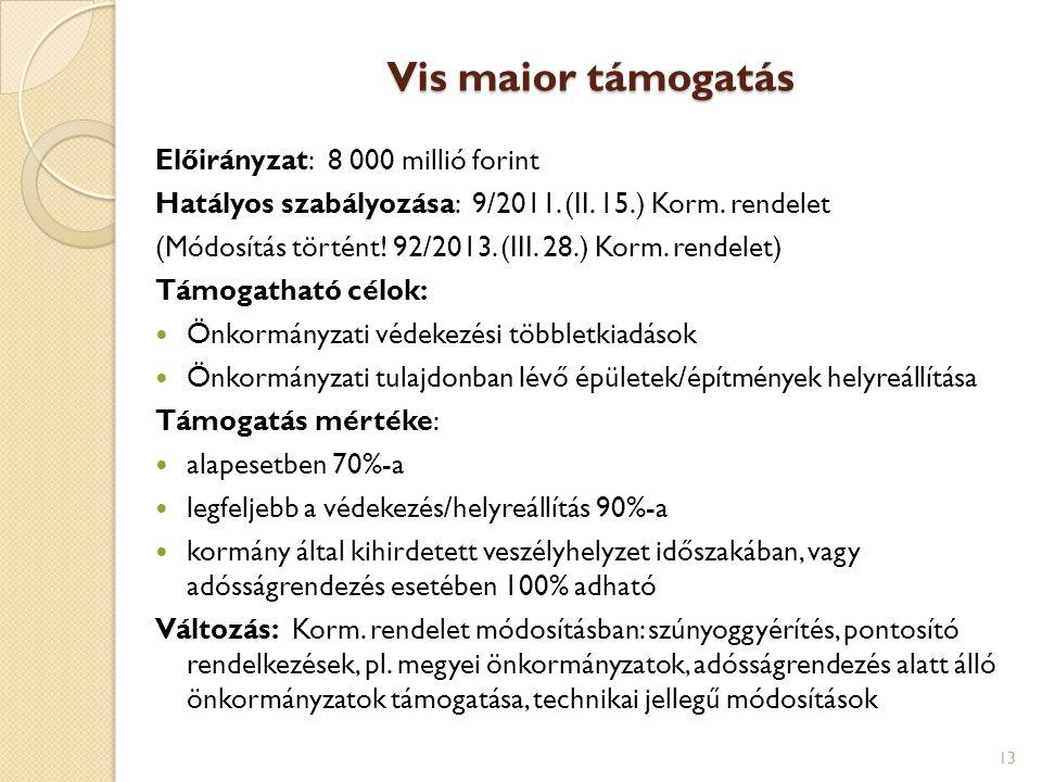 Vis maior támogatás Előirányzat: 8 000 millió forint