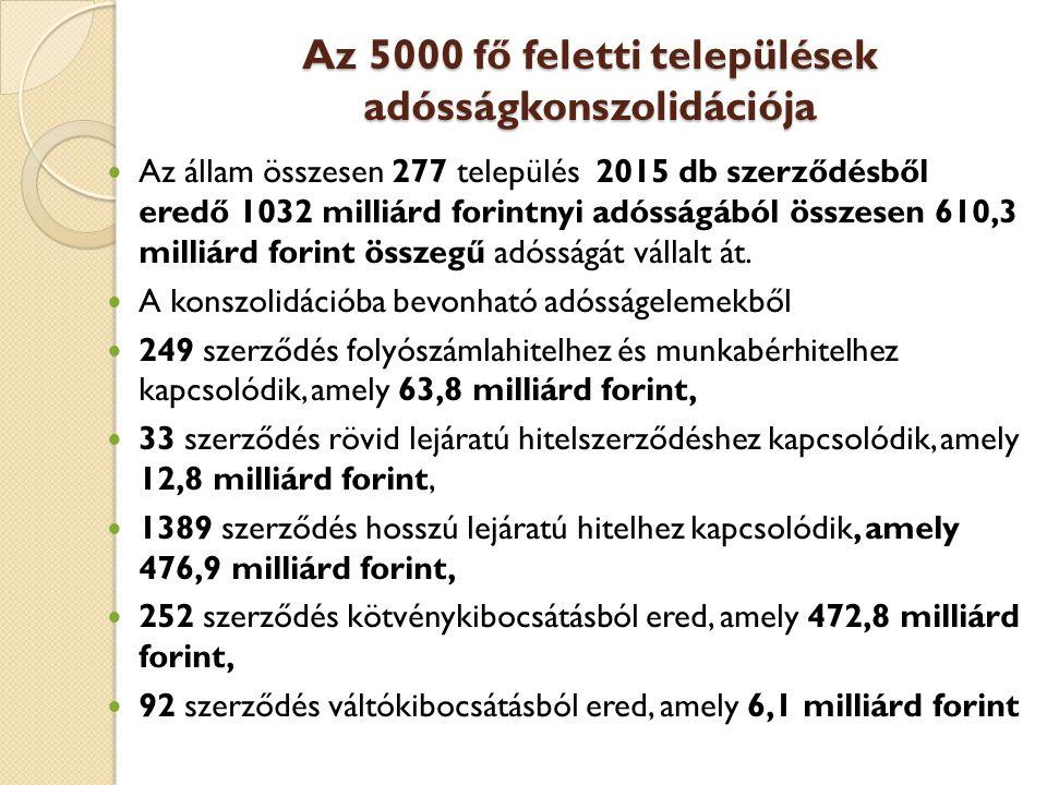 Az 5000 fő feletti települések adósságkonszolidációja