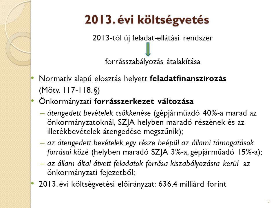 2013. évi költségvetés 2013-tól új feladat-ellátási rendszer