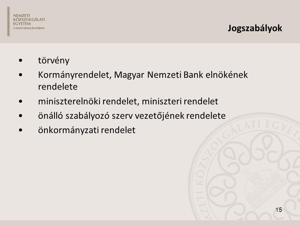 Kormányrendelet, Magyar Nemzeti Bank elnökének rendelete