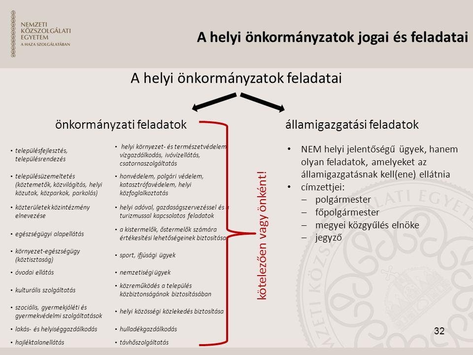 A helyi önkormányzatok jogai és feladatai