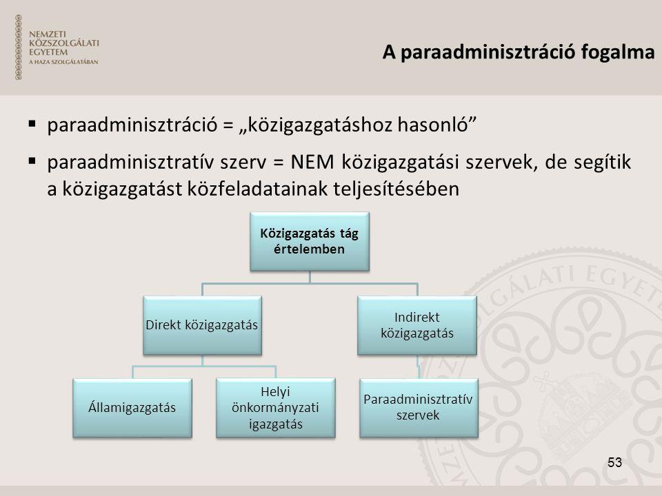 A paraadminisztráció fogalma