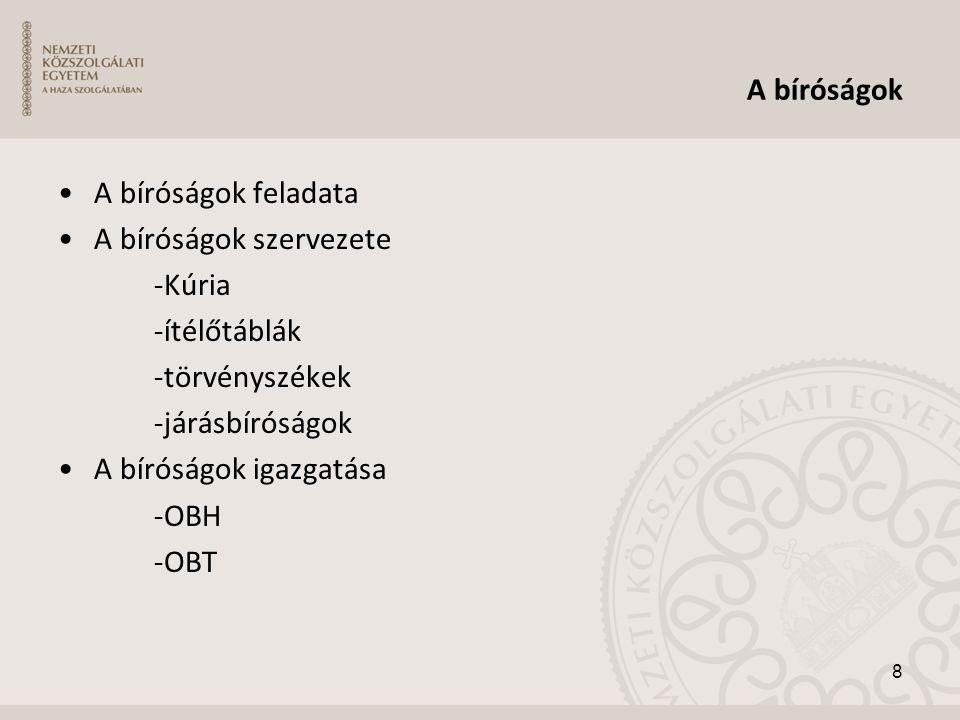A bíróságok A bíróságok feladata. A bíróságok szervezete. -Kúria. -ítélőtáblák. -törvényszékek.