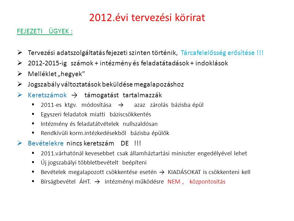 2012.évi tervezési körirat FEJEZETI ÜGYEK :