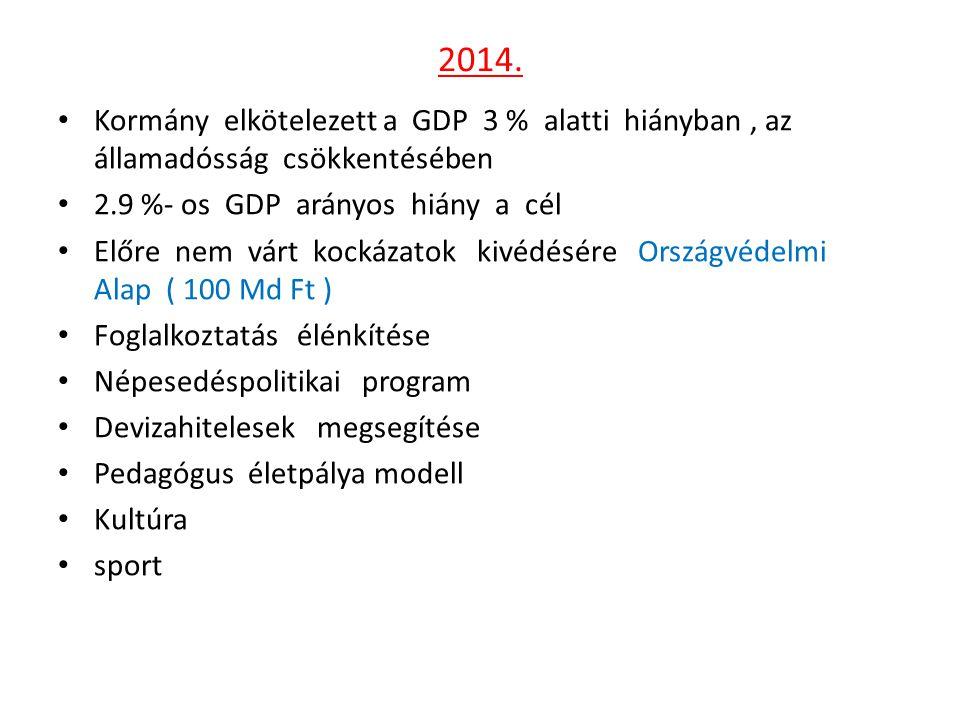 2014. Kormány elkötelezett a GDP 3 % alatti hiányban , az államadósság csökkentésében. 2.9 %- os GDP arányos hiány a cél.