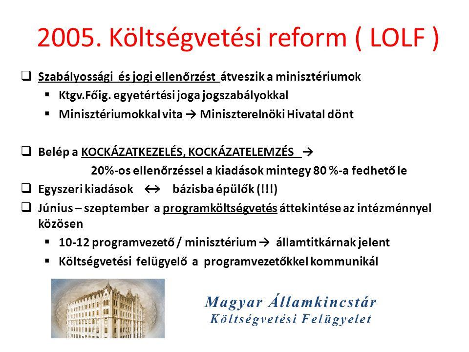 2005. Költségvetési reform ( LOLF )