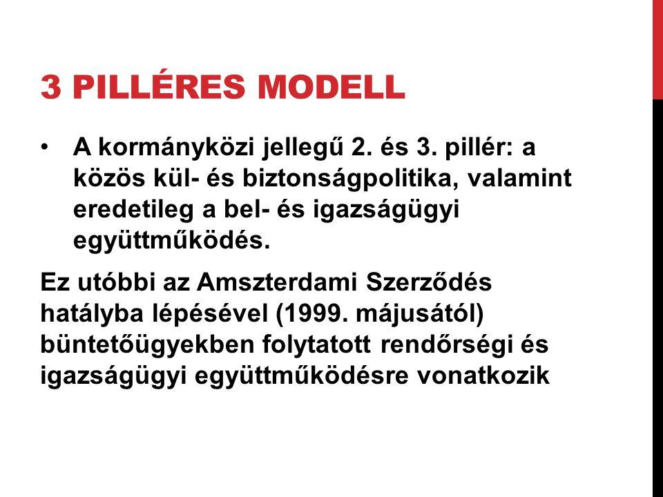 3 Pilléres Modell