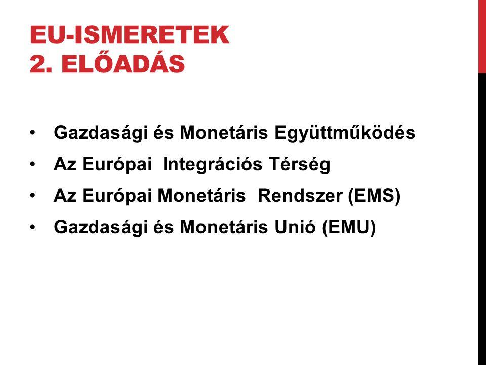 EU-Ismeretek 2. Előadás Gazdasági és Monetáris Együttműködés