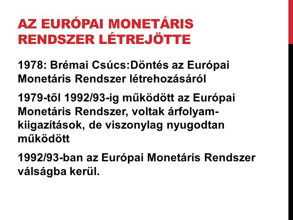 Az Európai Monetáris Rendszer Létrejötte