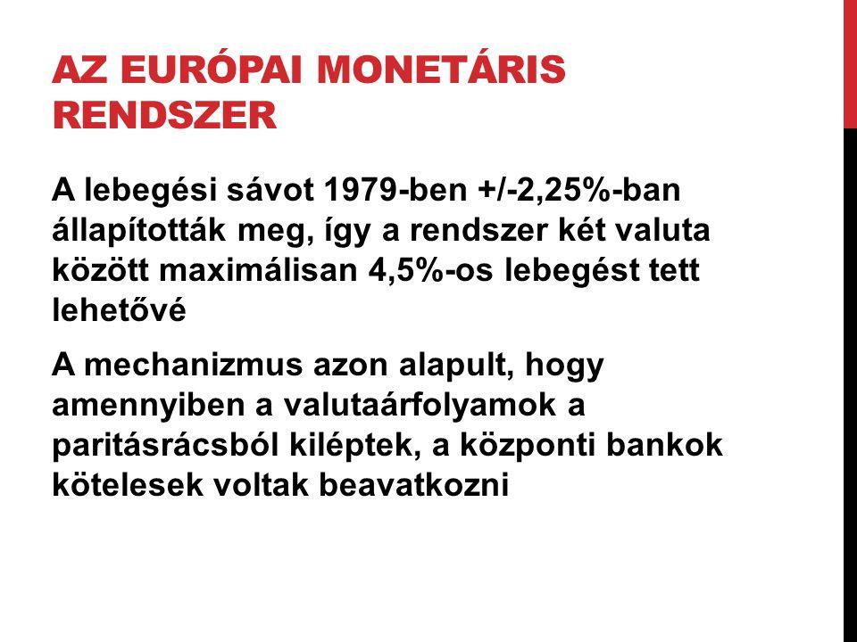 Az Európai Monetáris Rendszer