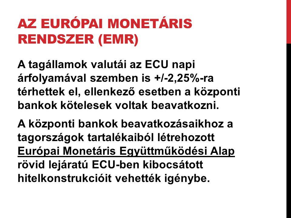 Az Európai Monetáris Rendszer (EMR)