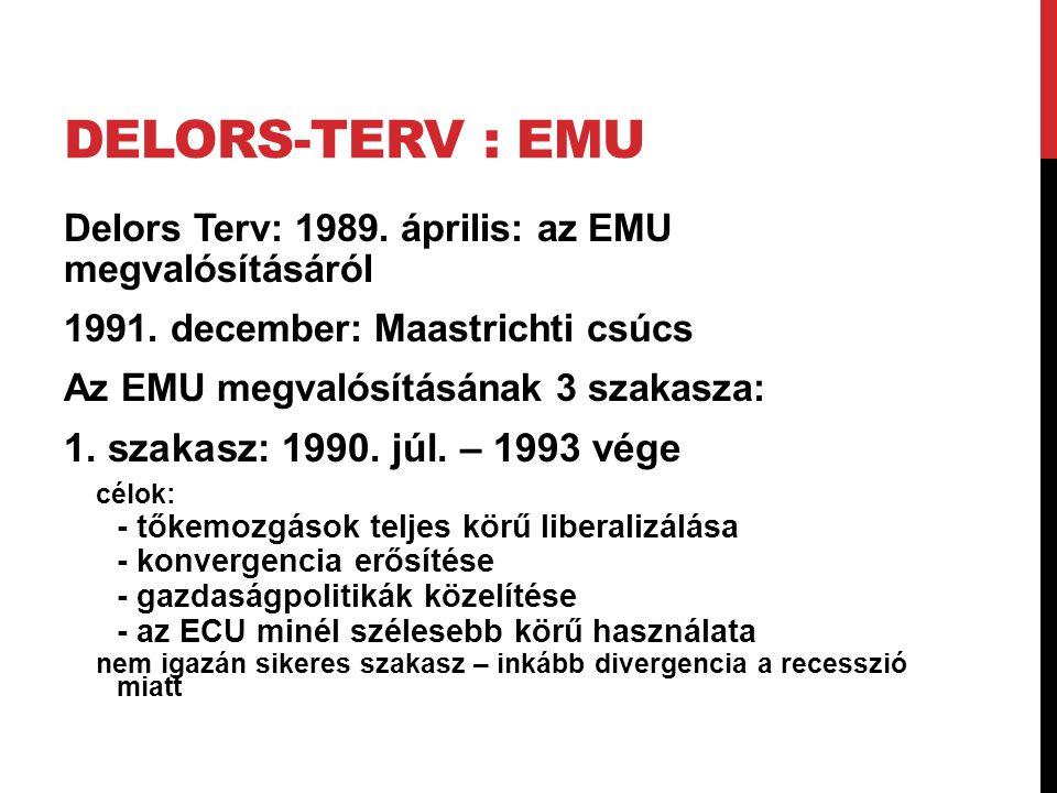 Delors-terv : EMU 1. szakasz: 1990. júl. – 1993 vége