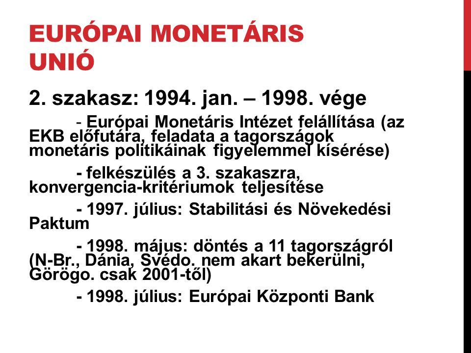Európai Monetáris Unió