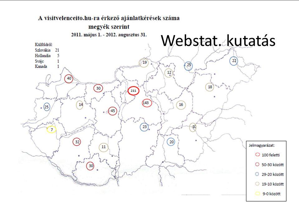 Webstat. kutatás