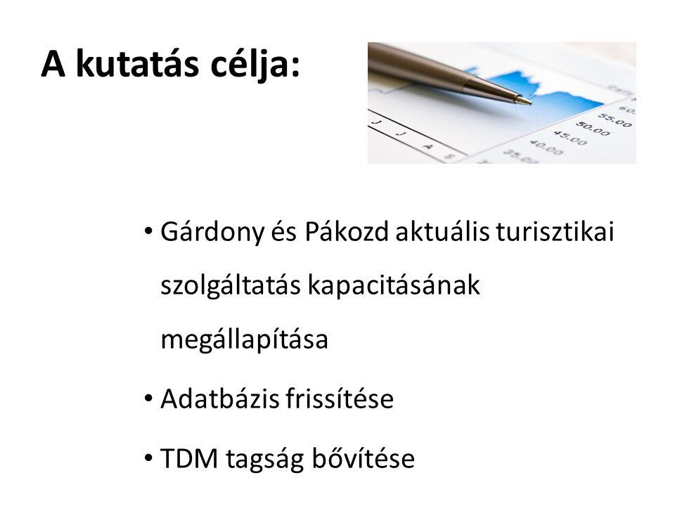A kutatás célja: Gárdony és Pákozd aktuális turisztikai szolgáltatás kapacitásának megállapítása.
