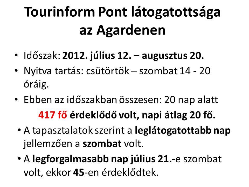Tourinform Pont látogatottsága az Agardenen