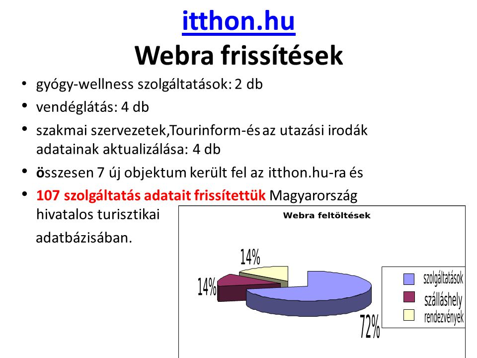 itthon.hu Webra frissítések