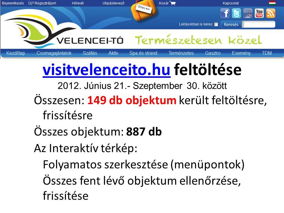 visitvelenceito.hu feltöltése 2012. Június 21.- Szeptember 30. között