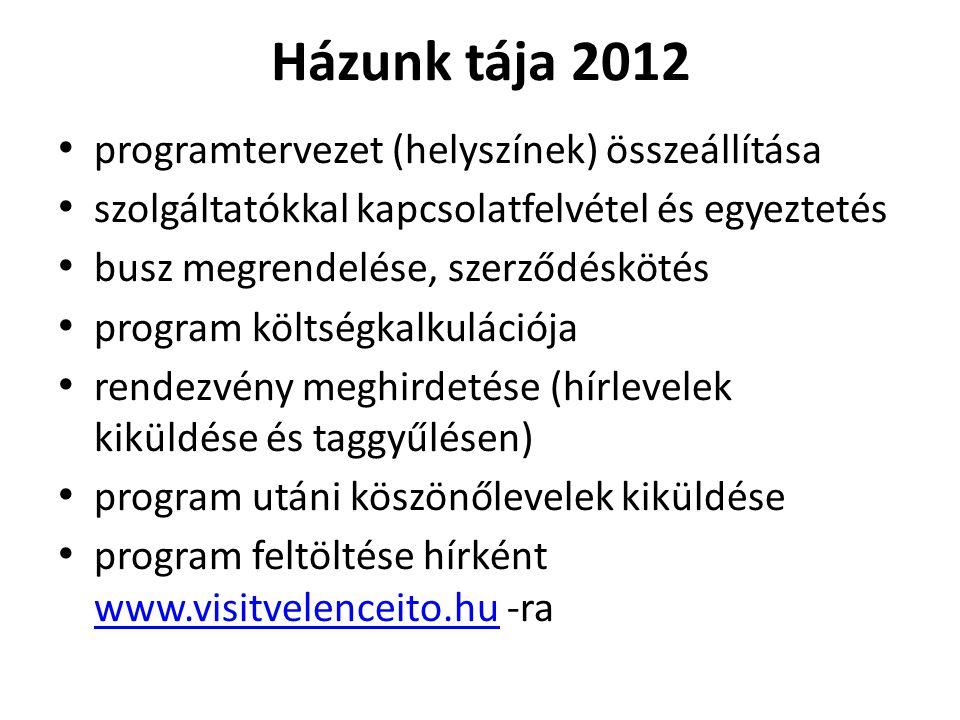 Házunk tája 2012 programtervezet (helyszínek) összeállítása