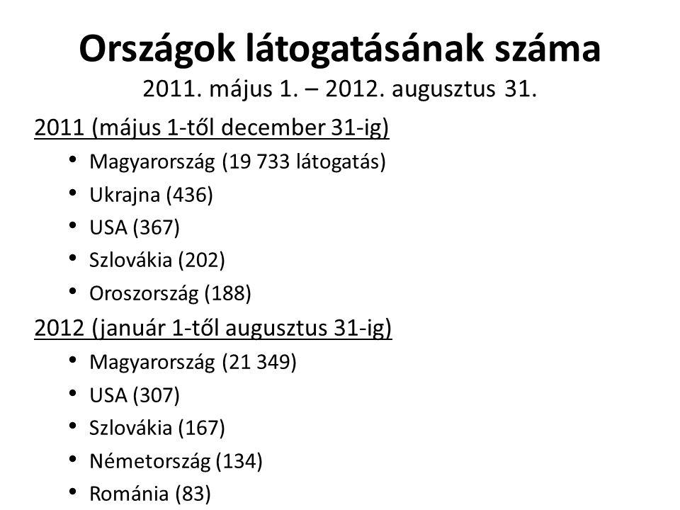 Országok látogatásának száma 2011. május 1. – 2012. augusztus 31.