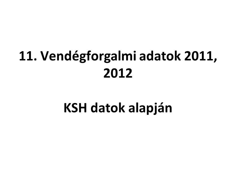 11. Vendégforgalmi adatok 2011, 2012