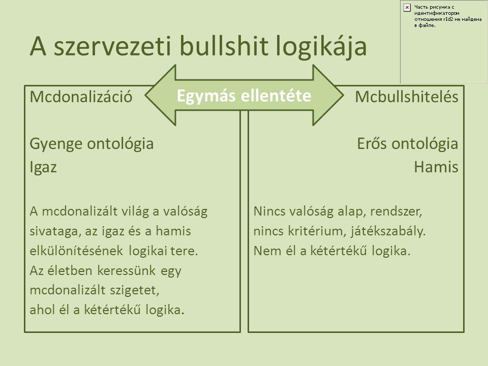 A szervezeti bullshit logikája