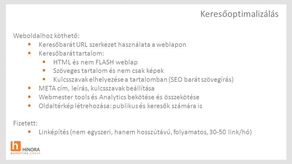 Keresőoptimalizálás Weboldalhoz köthető: