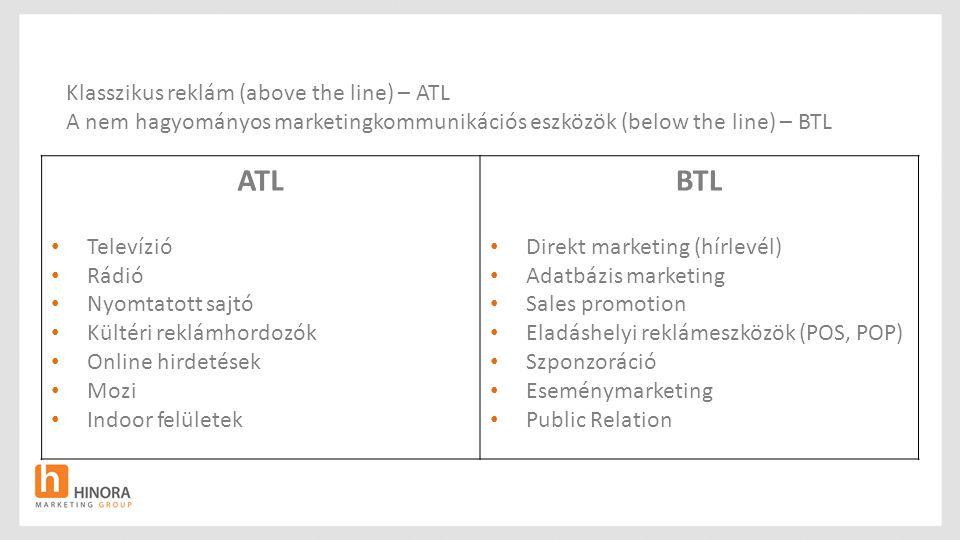ATL BTL Klasszikus reklám (above the line) – ATL