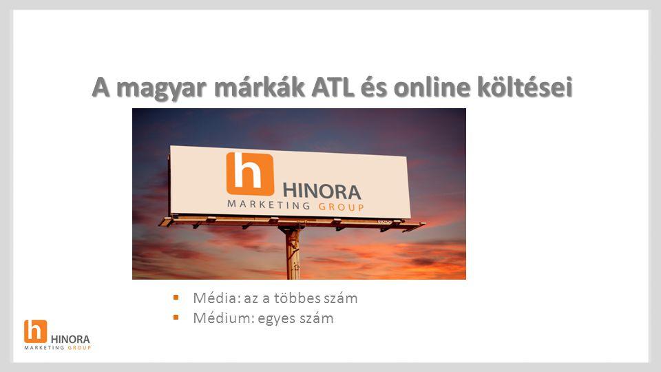 A magyar márkák ATL és online költései