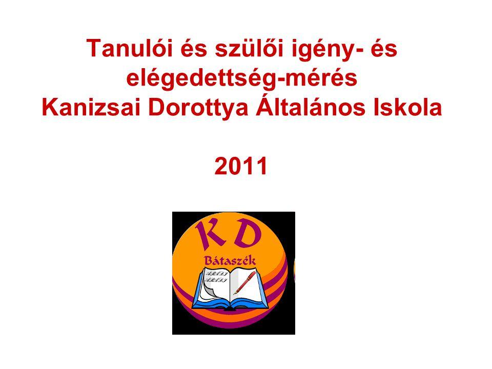 Tanulói és szülői igény- és elégedettség-mérés Kanizsai Dorottya Általános Iskola 2011