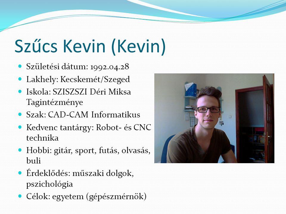 Szűcs Kevin (Kevin) Születési dátum: 1992.04.28
