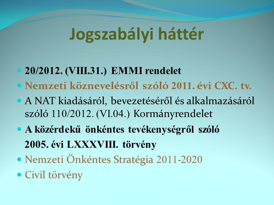 Jogszabályi háttér 20/2012. (VIII.31.) EMMI rendelet