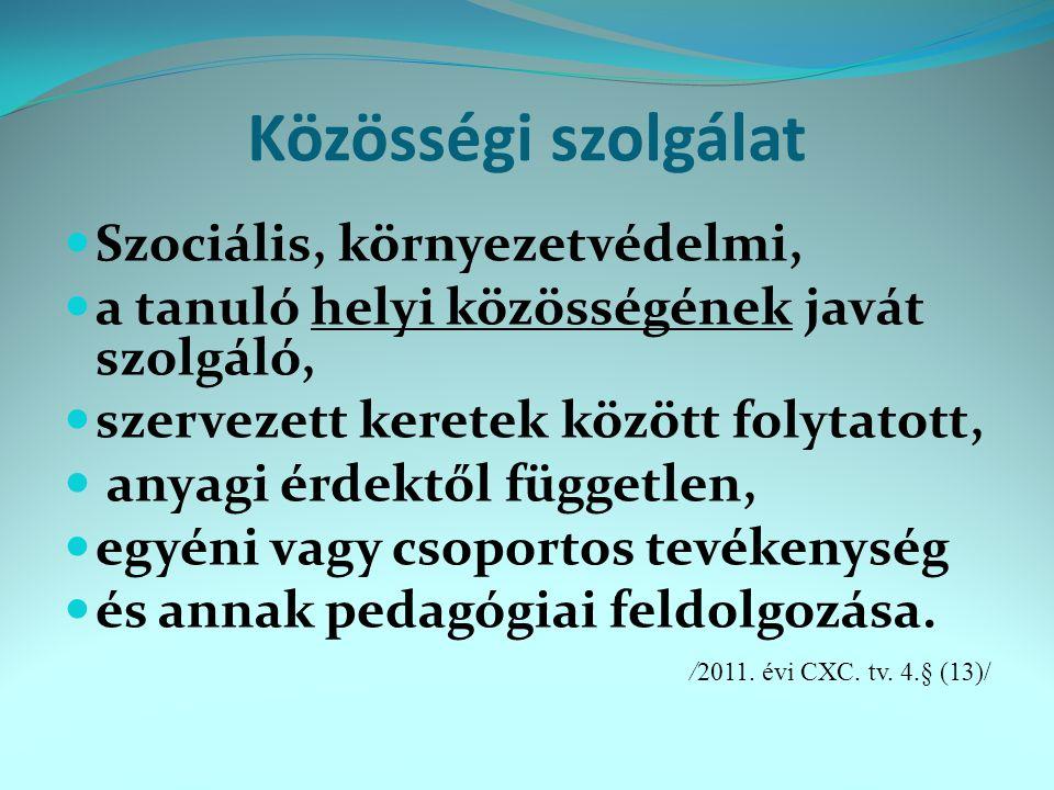 Közösségi szolgálat Szociális, környezetvédelmi,